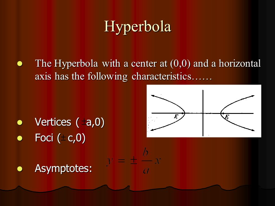 Hyperbola The standard form of the Hyperbola with a center at (0,0) and a horizontal axis is…… The standard form of the Hyperbola with a center at (0,0) and a horizontal axis is……