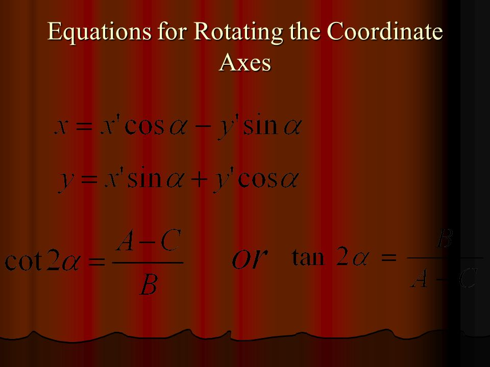 Rotating the Coordinate Axis © James Wilson