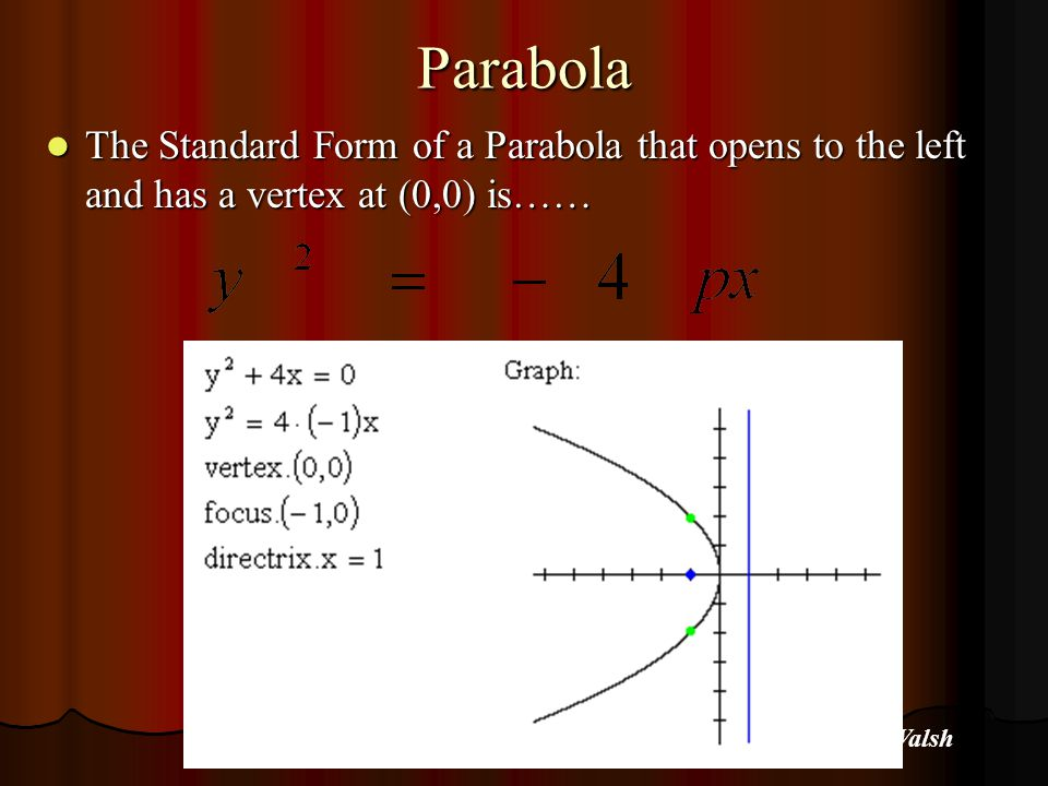 Hyperbola The standard form of the Hyperbola with a center at (h,k) and a vertical axis is…… The standard form of the Hyperbola with a center at (h,k) and a vertical axis is……