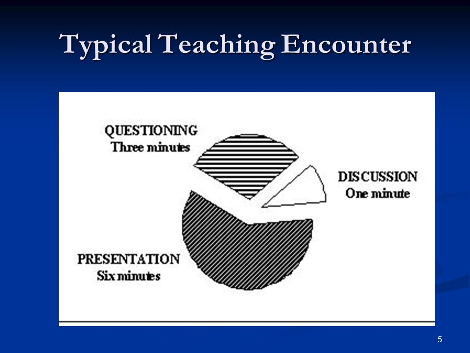5 Typical Teaching Encounter