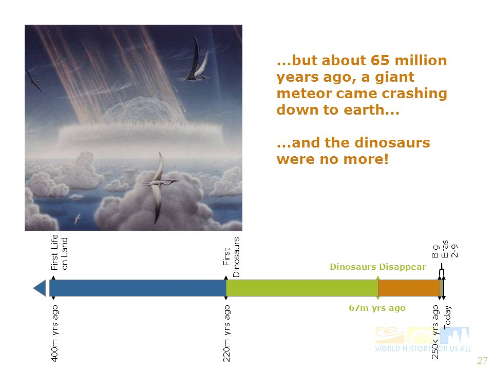 26 Dinosaurs were the most successful of the early land animals... First Dinosaurs 220m yrs ago First Life on Land 400m yrs ago 250k yrs ago Today Sca
