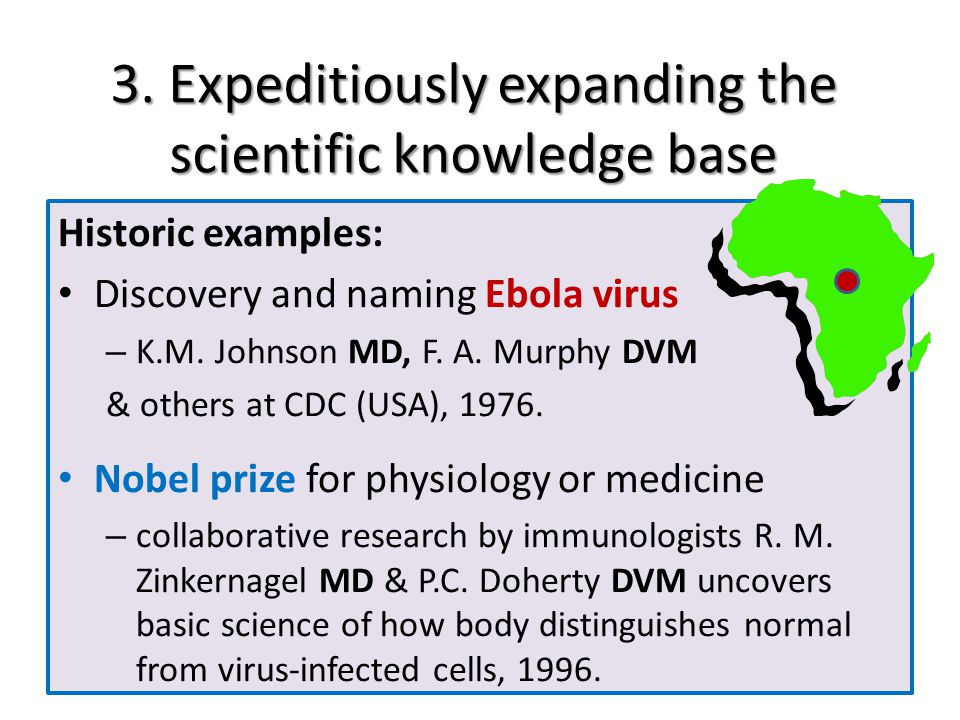 3. Expeditiously expanding the scientific knowledge base Historic examples: Discovery and naming Ebola virus – K.M. Johnson MD, F. A. Murphy DVM & oth