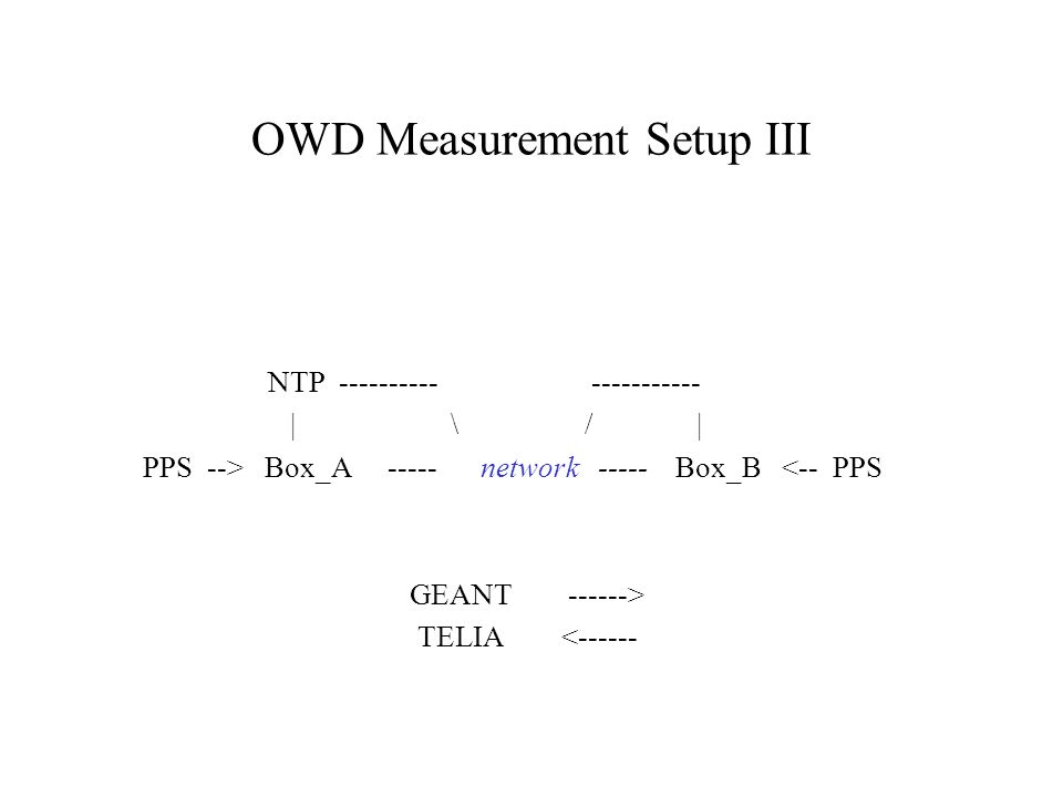 OWD Measurement Setup III NTP ---------- ----------- | \ / | PPS --> Box_A ----- network ----- Box_B <-- PPS GEANT ------> TELIA <------