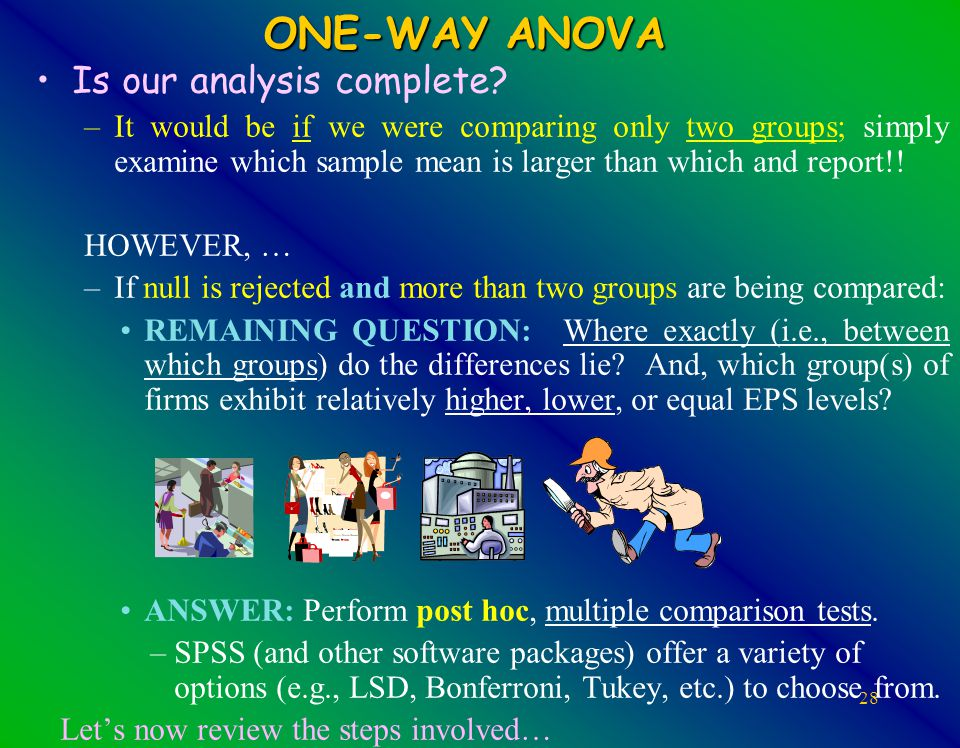 28 ONE-WAY ANOVA Is our analysis complete.