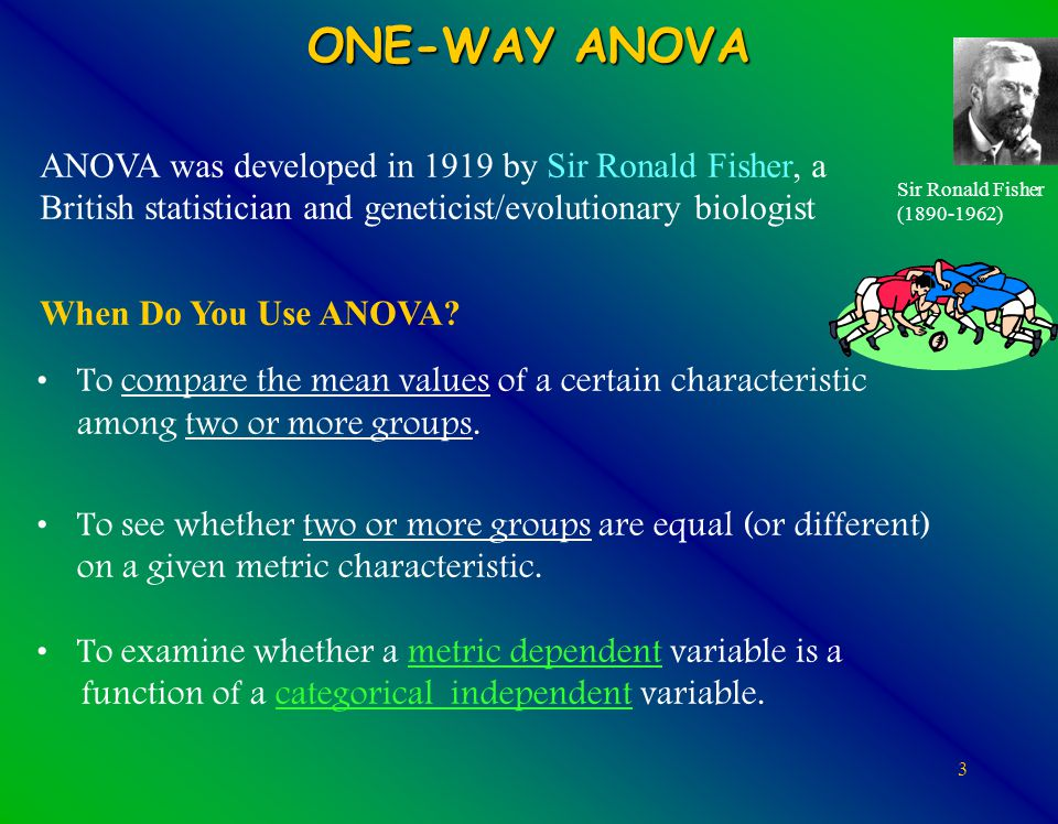 14 ONE-WAY ANOVA So, steps in performing ANOVA: a.Compute the BETWEEN-GROUP VARIANCE for the characteristic under study (i.e., the dependent variable), b.Compute the WITHIN-GROUP VARIANCE for the same characteristic/variable, and then c.COMPARE the two (i.e., check to see if Between Group var.