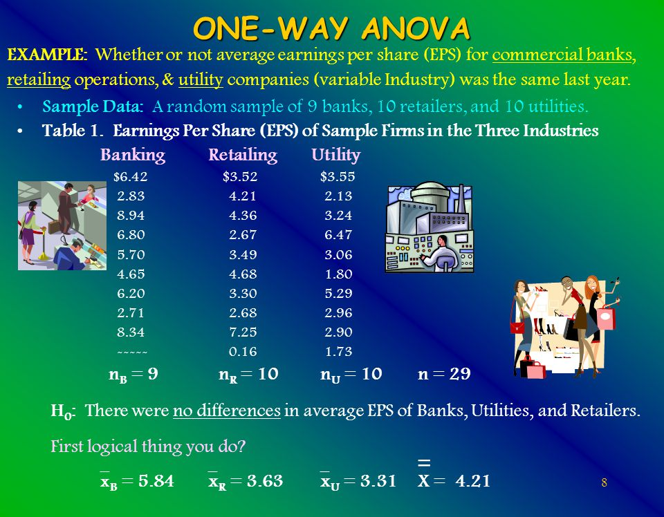 29 ONE-WAY ANOVA Overall Ho: All Group Means Are Equal H1: Not All Groups Are Equal How many groups are being compared.