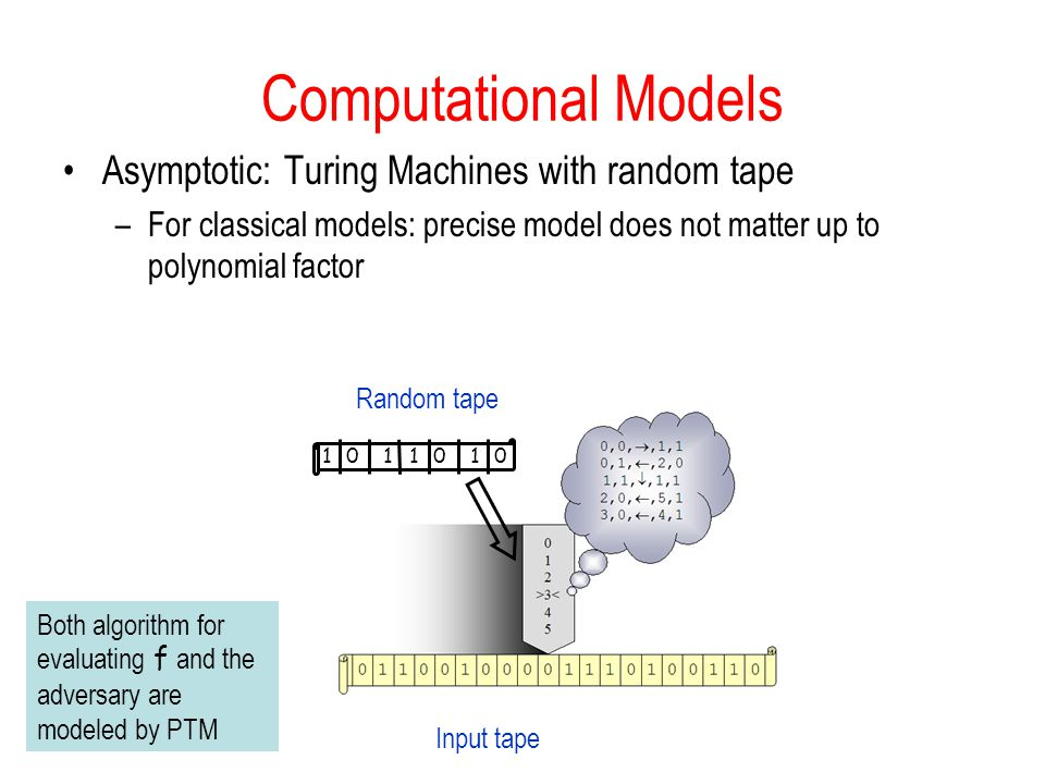 Computational Models Asymptotic: Turing Machines with random tape –For classical models: precise model does not matter up to polynomial factor Random tape 0001111 Input tape Both algorithm for evaluating f and the adversary are modeled by PTM