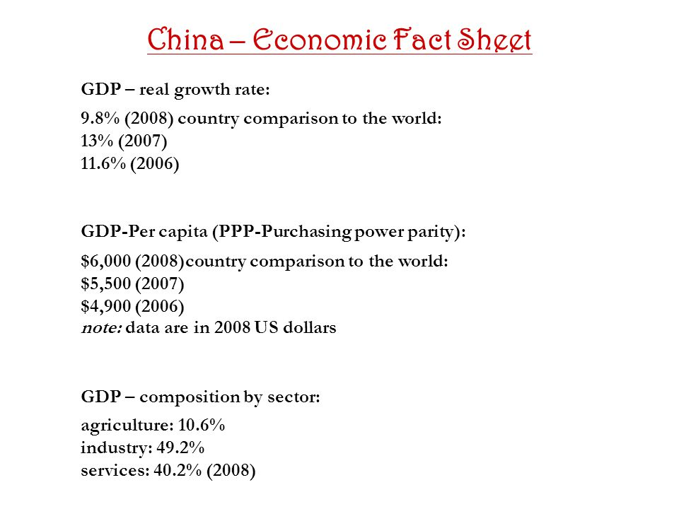 GDP – real growth rate: 9.8% (2008) country comparison to the world: 13% (2007) 11.6% (2006) GDP-Per capita (PPP-Purchasing power parity): $6,000 (2008)country comparison to the world: $5,500 (2007) $4,900 (2006) note: data are in 2008 US dollars GDP – composition by sector: agriculture: 10.6% industry: 49.2% services: 40.2% (2008) China – Economic Fact Sheet