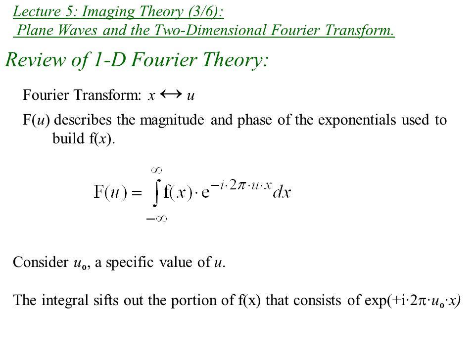 2D Fourier Transform problem: comb function, continued.