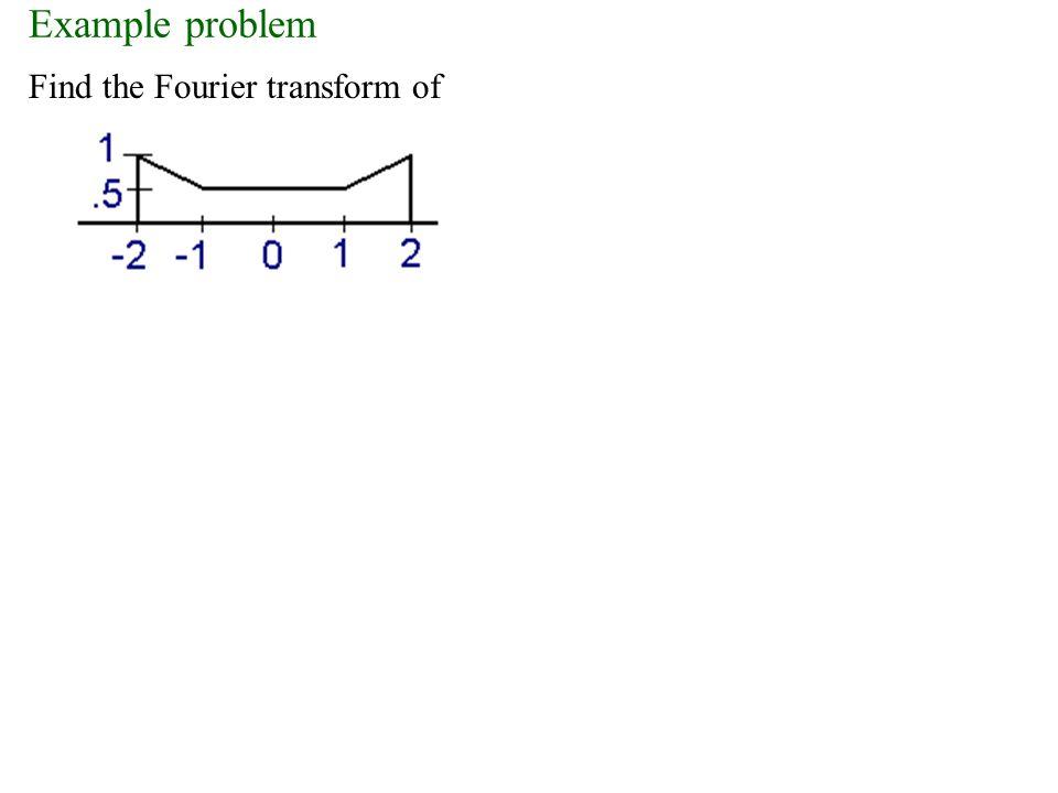 F(u,v) = 1/2 [  (u+5,0) +  (u-5,0)] Fourier Transform f(x,y) = cos(10  x)*1 u v v Real [F(u,v)] u v Imaginary [F(u,v)]