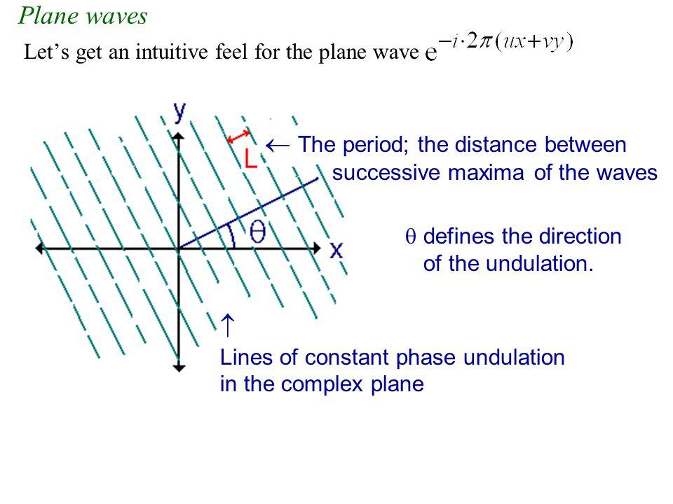 F(u,v) = i/2 [  (u+10,v+5) -  (u-10,v-5)] Fourier Transform f(x,y) = sin(20  x + 10  y) u v v Real [F(u,v)] u v Imaginary [F(u,v)]