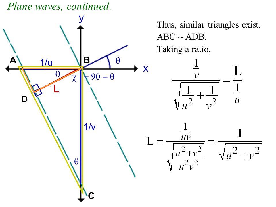 Properties of the 2-D Fourier Transform Let f(x,y) ↔ F(u,v) and g(x,y) ↔ G(u,v) Linearity:a·f(x,y) + b·g(x,y) ↔ a·F(u,v) + b·G(u,v) Scaling: g(ax,by) ↔