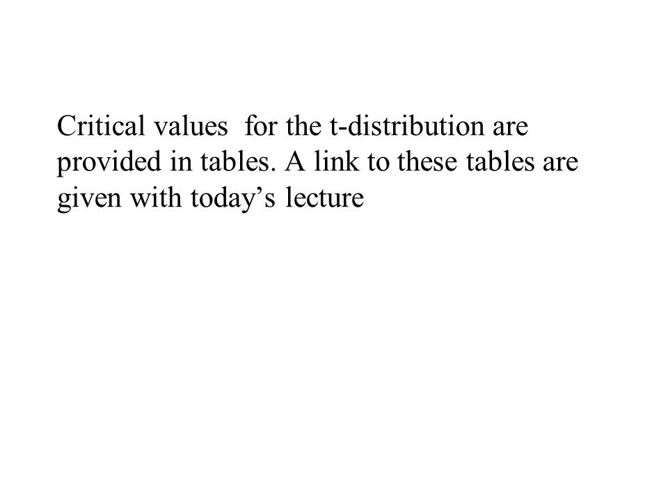 Critical values for the t-distribution are provided in tables.