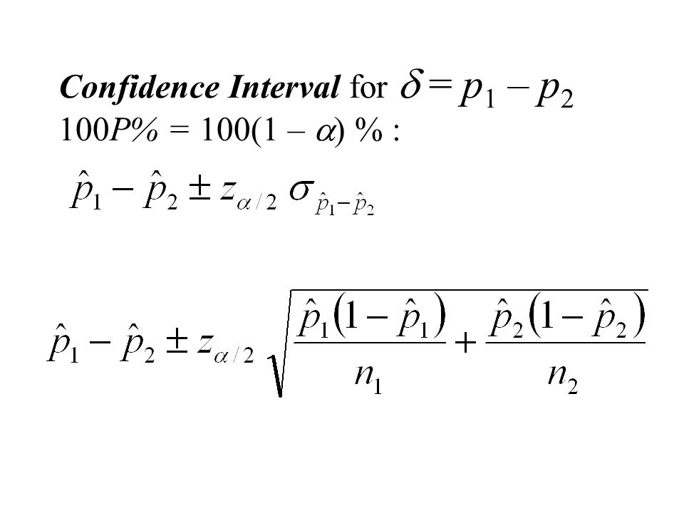 Confidence Interval for  = p 1 – p 2 100P% = 100(1 –  ) % :