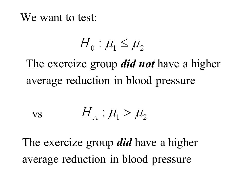We want to test: The exercize group did not have a higher average reduction in blood pressure The exercize group did have a higher average reduction in blood pressure vs