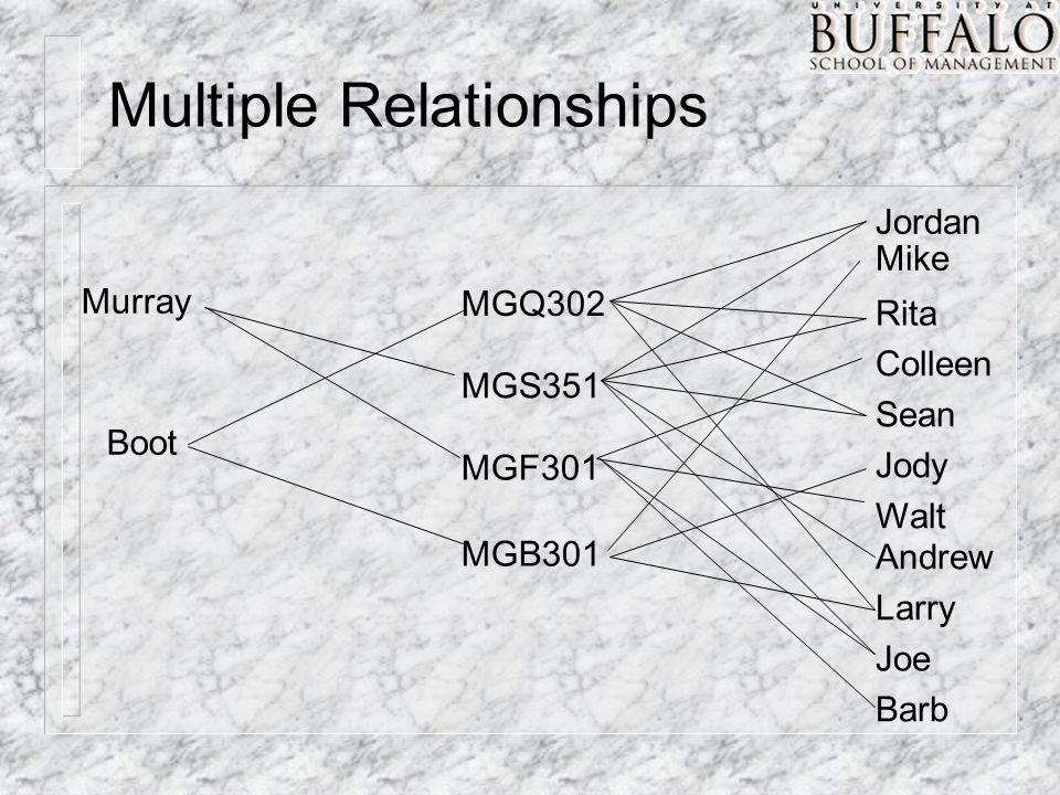 Multiple Relationships Murray Boot MGQ302 MGS351 MGF301 MGB301 Rita Colleen Sean Jody Walt Mike Jordan Andrew Larry Joe Barb
