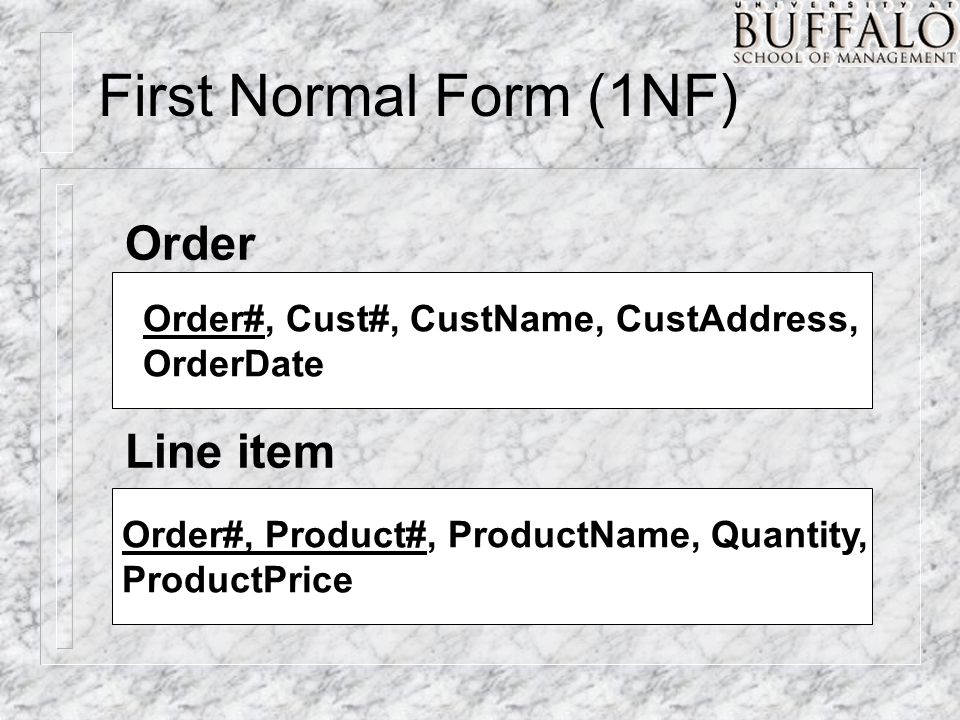 Line item Order#, Cust#, CustName, CustAddress, OrderDate Order#, Product#, ProductName, Quantity, ProductPrice First Normal Form (1NF)