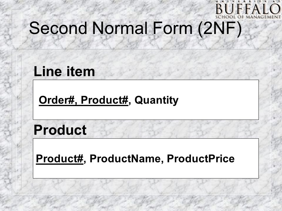 Second Normal Form (2NF) Line item Product Order#, Product#, Quantity Product#, ProductName, ProductPrice