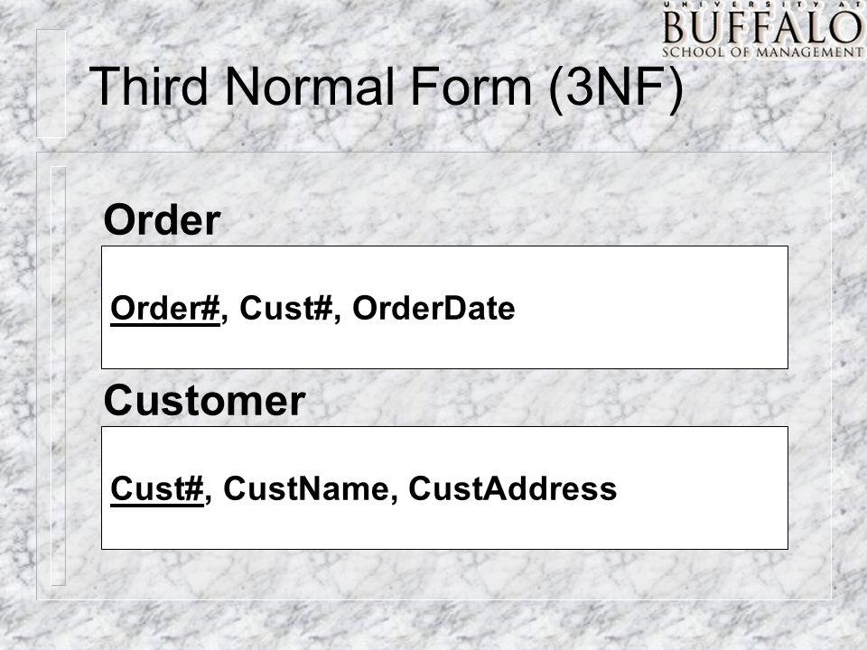 Third Normal Form (3NF) Order Customer Cust#, CustName, CustAddress Order#, Cust#, OrderDate