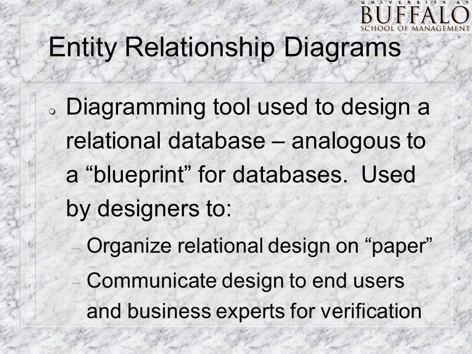 Entity Relationship Diagrams m Diagramming tool used to design a relational database – analogous to a blueprint for databases.
