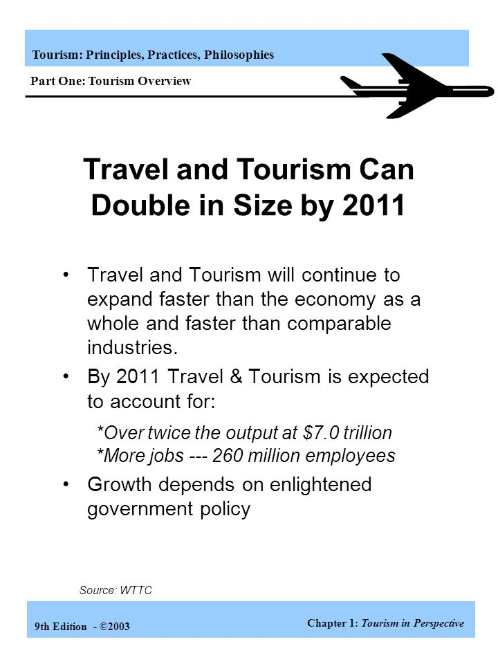 Tourism: Principles, Practices, Philosophies 9th Edition - ©2003 In 2001 it is estimated to account for some: $3.5 trillion of Economic Activity 207 m