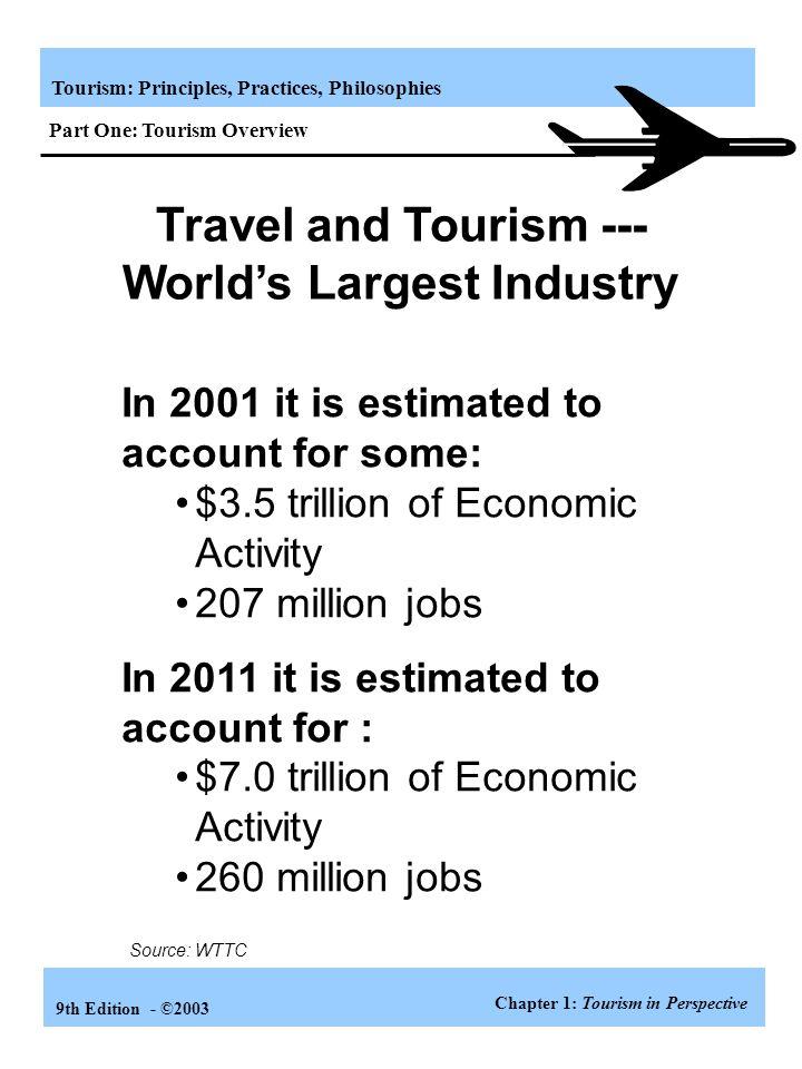 Tourism: Principles, Practices, Philosophies 9th Edition - ©2003 Chapter 20: Tourism's Future Part Six: Tourism Prospects