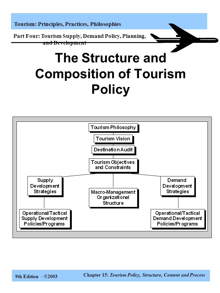 Tourism: Principles, Practices, Philosophies 9th Edition - ©2003 Tourism: Some of its multiple interfaces with other sectors of the economy and societ