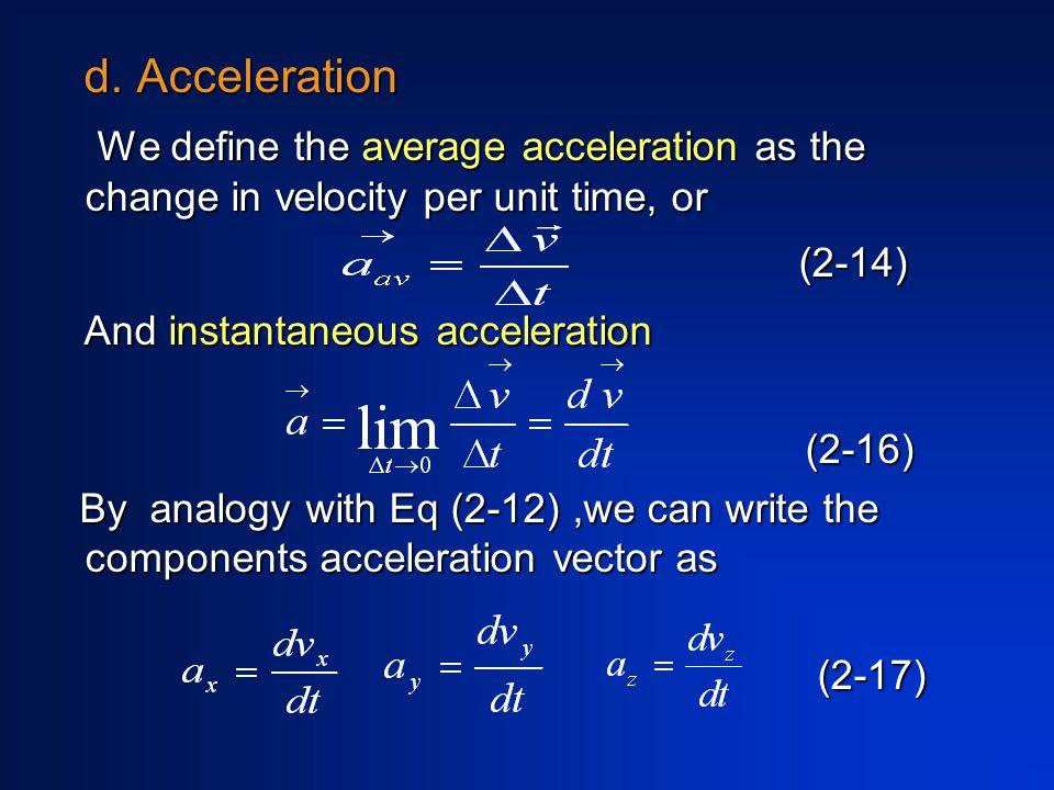 d. Acceleration d.