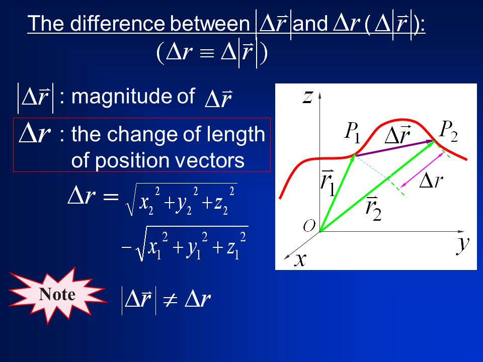 The difference between and ( ): Note : magnitude of : the change of length of position vectors