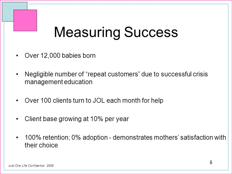 Just One Life Confidential 2009 5 Measuring Success Over 12,000 babies born Negligible number of repeat customers due to successful crisis management education Over 100 clients turn to JOL each month for help Client base growing at 10% per year 100% retention; 0% adoption - demonstrates mothers' satisfaction with their choice