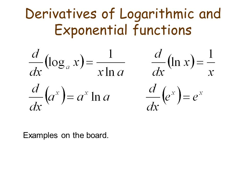 Derivatives of Logarithmic and Exponential functions Examples on the board.