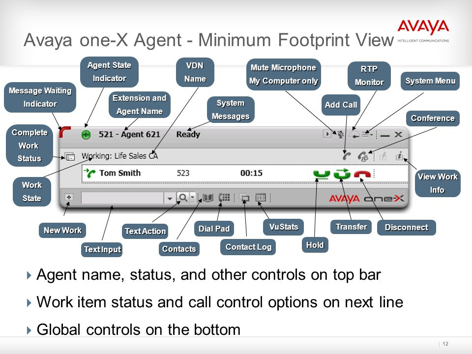 12 Avaya one-X Agent - Minimum Footprint View  Agent name, status, and other controls on top bar  Work item status and call control options on next