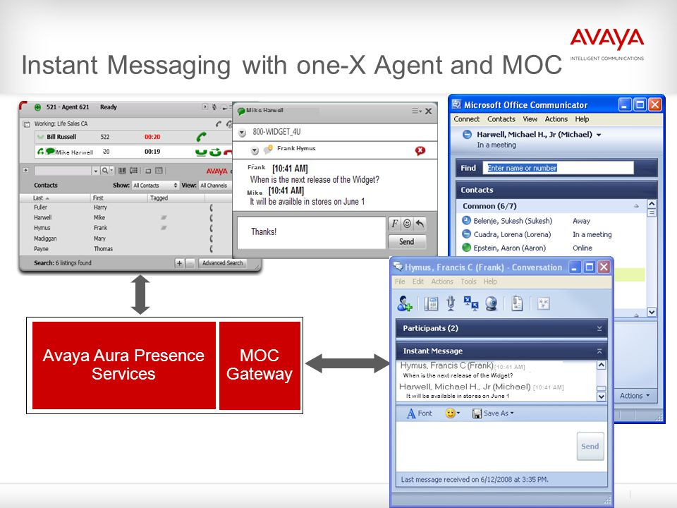 Avaya Aura Presence Services Instant Messaging with one-X Agent and MOC Mike Harwell Frank Hymus Mike Frank MOC Gateway Mike Harwell When is the next