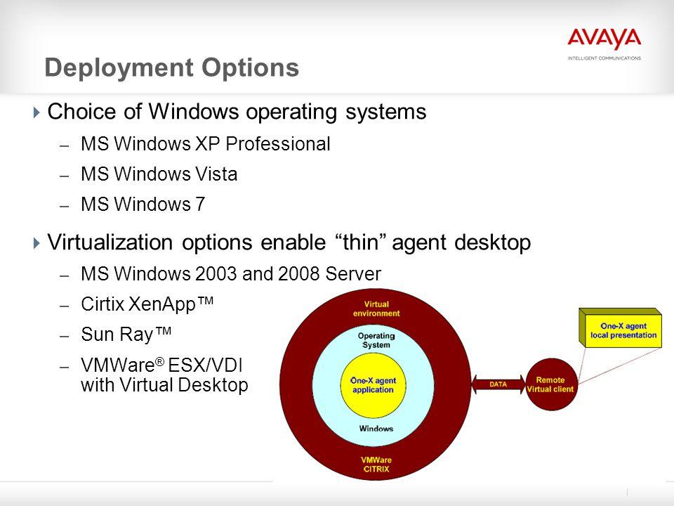 Deployment Options  Choice of Windows operating systems – MS Windows XP Professional – MS Windows Vista – MS Windows 7  Virtualization options enabl