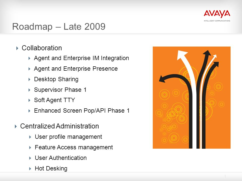 Roadmap – Late 2009  Collaboration  Agent and Enterprise IM Integration  Agent and Enterprise Presence  Desktop Sharing  Supervisor Phase 1  Sof