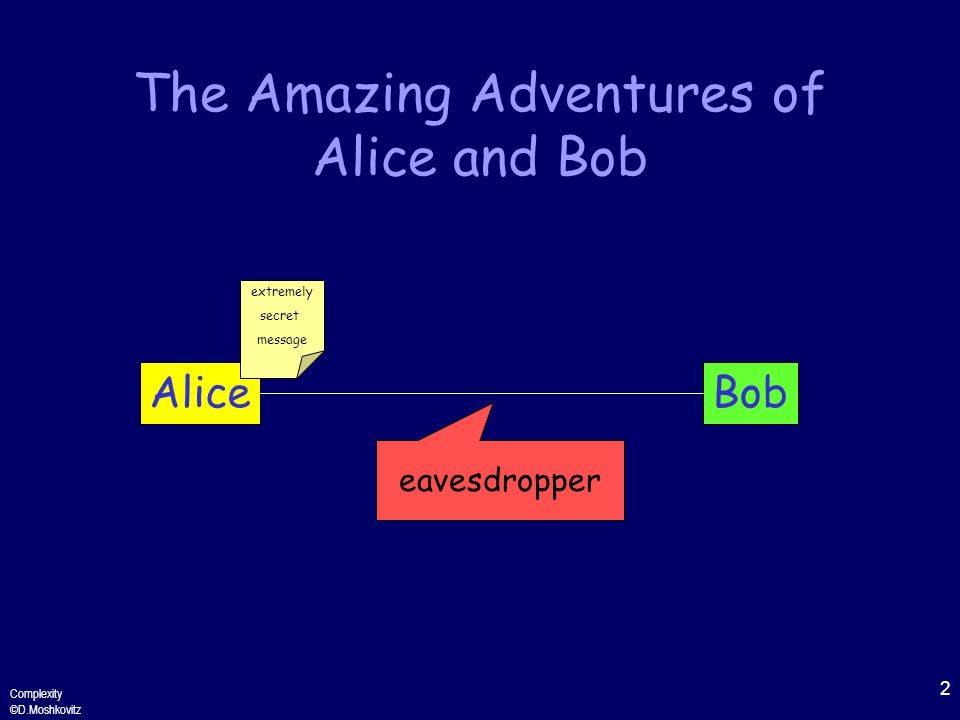 2 Complexity ©D.Moshkovitz The Amazing Adventures of Alice and Bob AliceBob extremely secret message eavesdropper