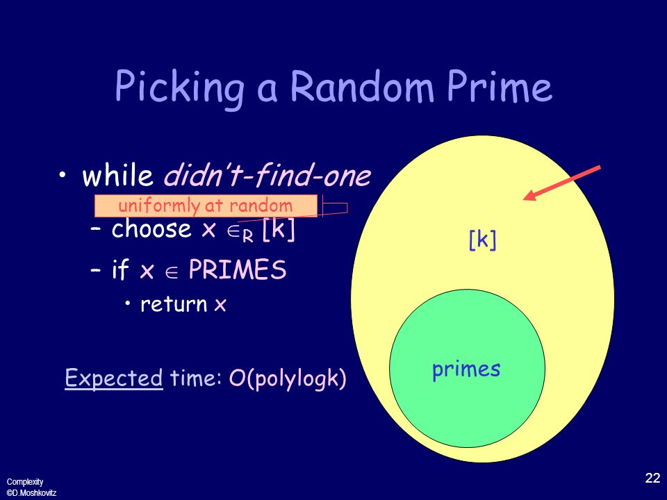 22 Complexity ©D.Moshkovitz Picking a Random Prime while didn't-find-one –choose x  R [k] –if x  PRIMES return x [k] primes uniformly at random Expected time: O(polylogk)