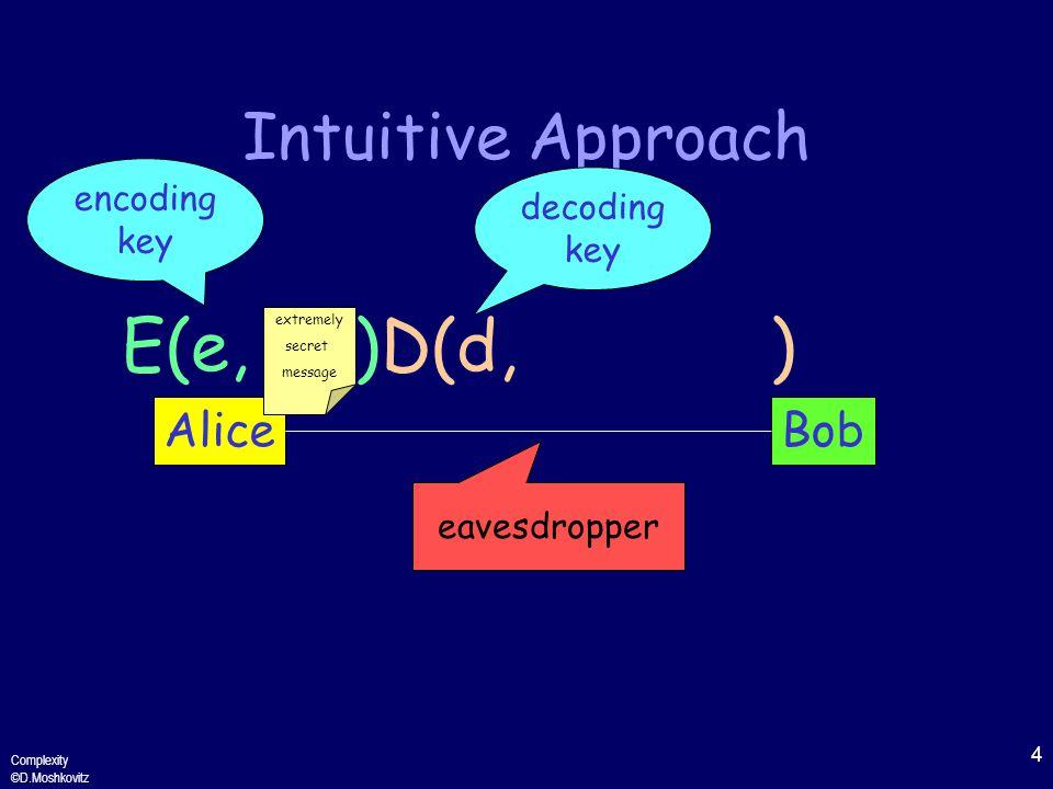 4 Complexity ©D.Moshkovitz Intuitive Approach AliceBob extremely secret message eavesdropper E(e, )D(d, ) encoding key decoding key