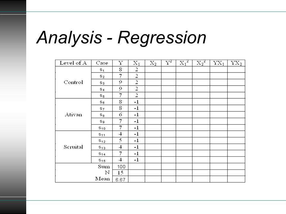 Analysis - Regression