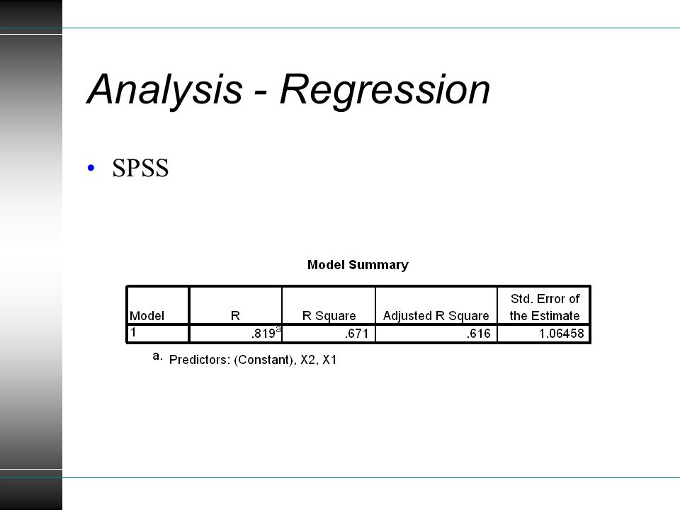 Analysis - Regression SPSS