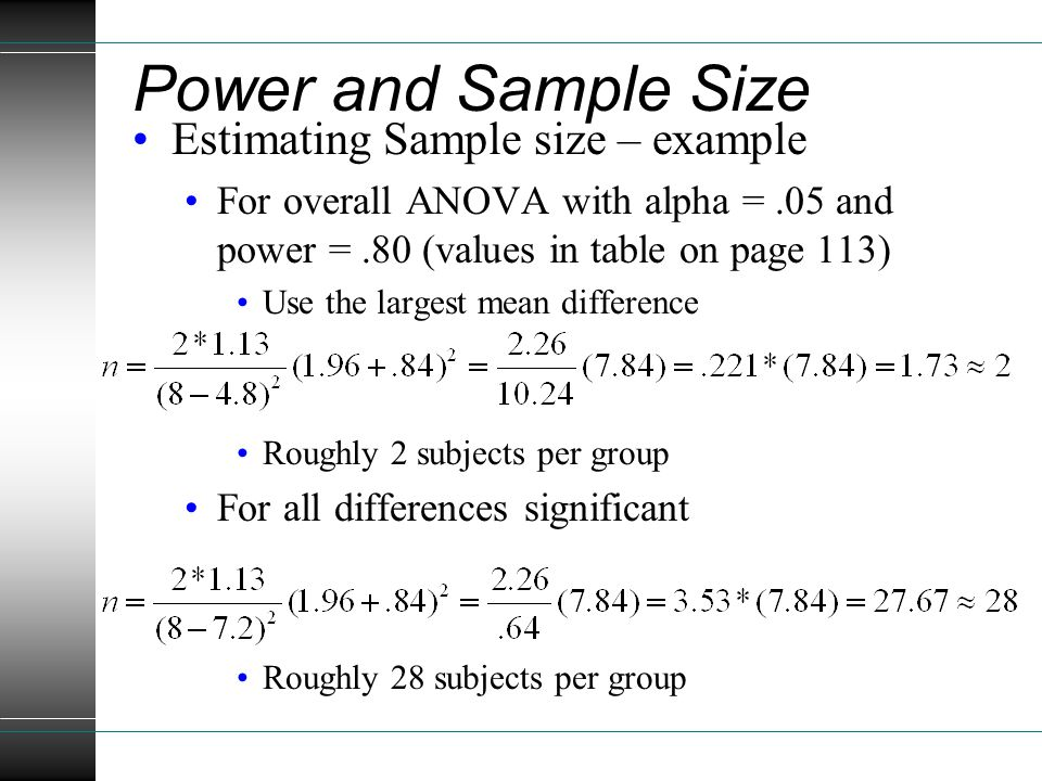 Power and Sample Size Estimating Sample size – example For overall ANOVA with alpha =.05 and power =.80 (values in table on page 113) Use the largest mean difference Roughly 2 subjects per group For all differences significant Roughly 28 subjects per group