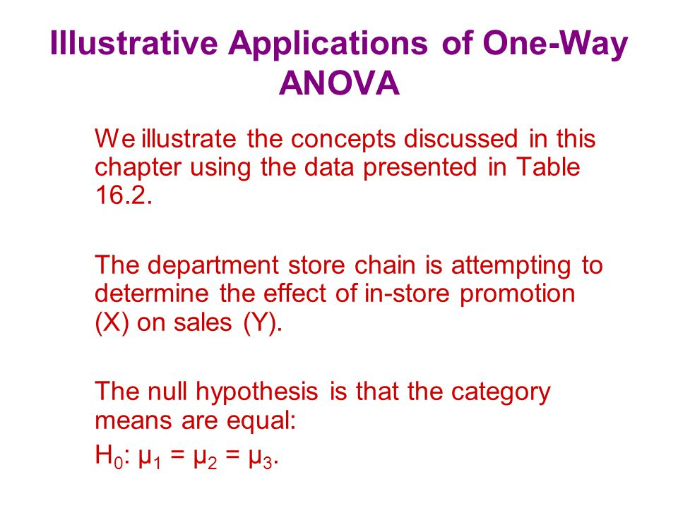 Illustrative Applications of One-Way ANOVA We illustrate the concepts discussed in this chapter using the data presented in Table 16.2.