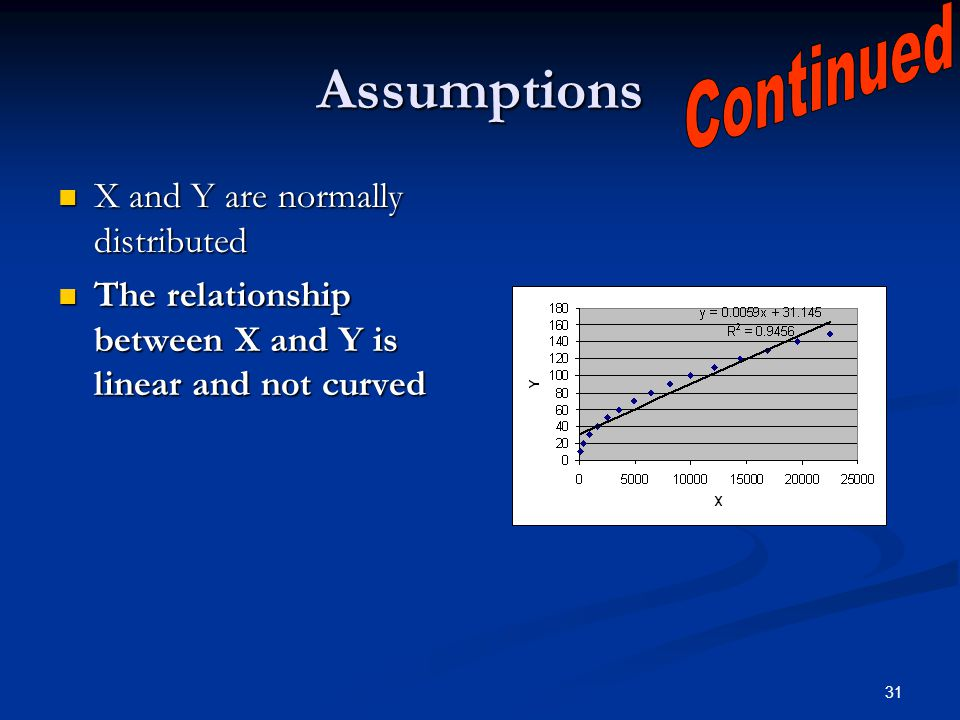31 Assumptions X and Y are normally distributed X and Y are normally distributed The relationship between X and Y is linear and not curved The relatio