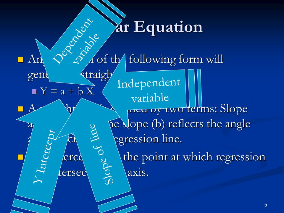 5 Linear Equation Any equation of the following form will generate a straight line Any equation of the following form will generate a straight line Y