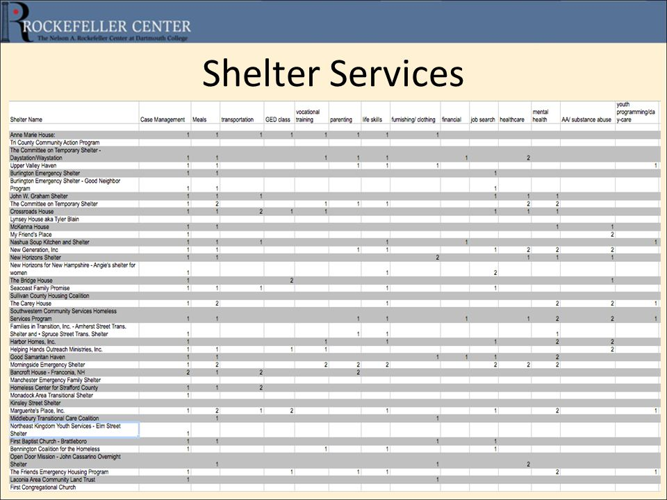 Shelter Services