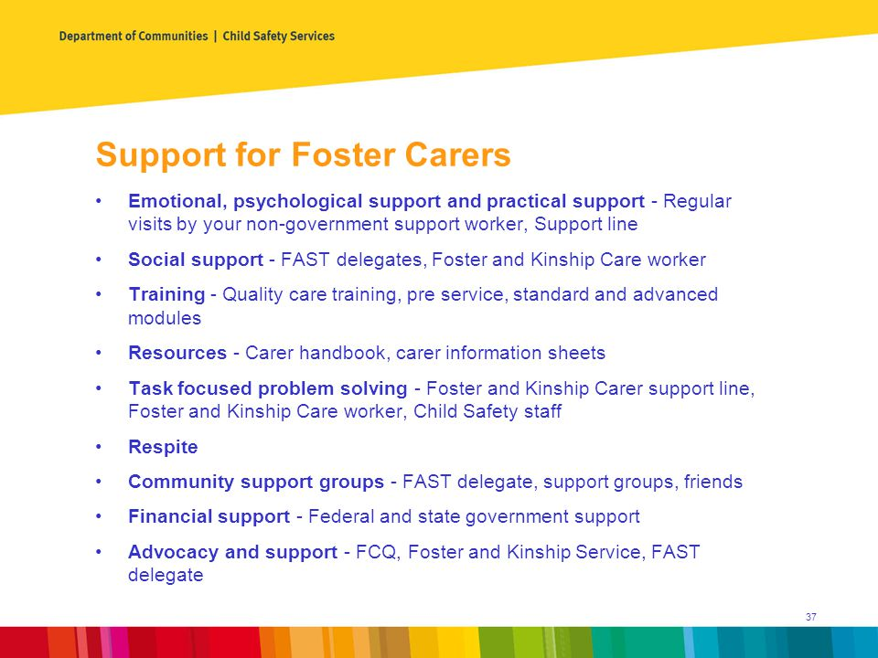 Support for Foster Carers Emotional, psychological support and practical support - Regular visits by your non-government support worker, Support line Social support - FAST delegates, Foster and Kinship Care worker Training - Quality care training, pre service, standard and advanced modules Resources - Carer handbook, carer information sheets Task focused problem solving - Foster and Kinship Carer support line, Foster and Kinship Care worker, Child Safety staff Respite Community support groups - FAST delegate, support groups, friends Financial support - Federal and state government support Advocacy and support - FCQ, Foster and Kinship Service, FAST delegate 37