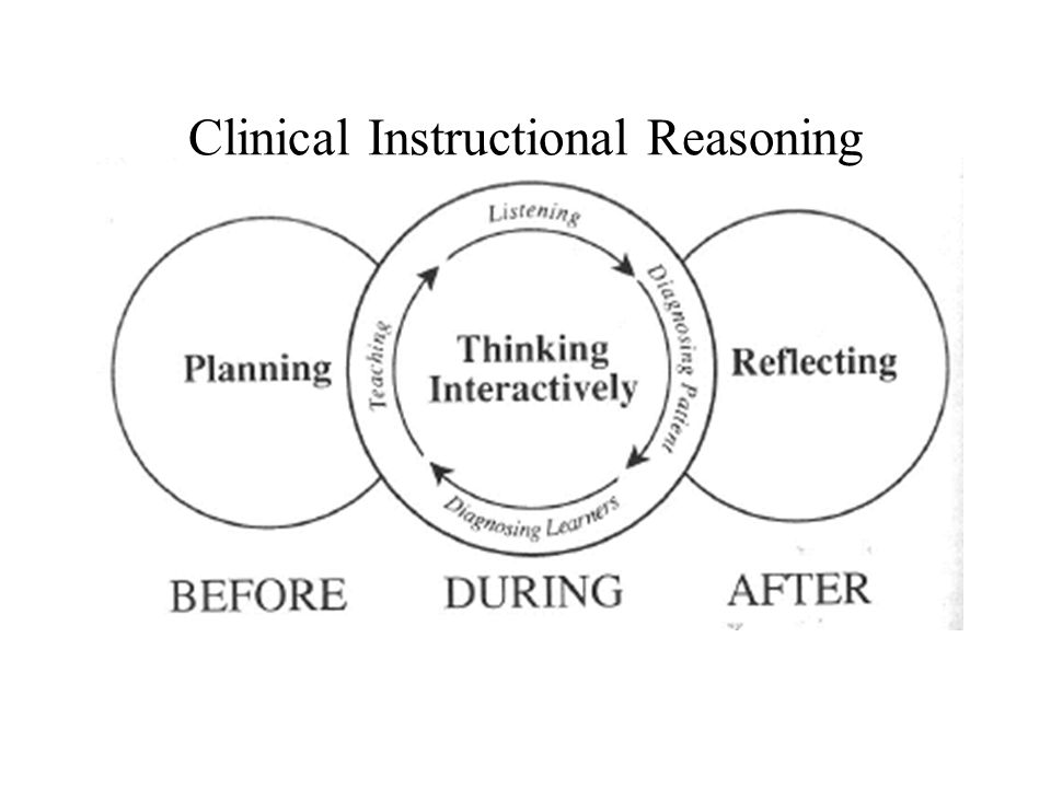 Clinical Instructional Reasoning