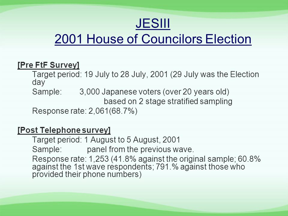 JESIII 2001 House of Councilors Election [Pre FtF Survey] Target period: 19 July to 28 July, 2001 (29 July was the Election day Sample: 3,000 Japanese voters (over 20 years old) based on 2 stage stratified sampling Response rate: 2,061(68.7%) [Post Telephone survey] Target period: 1 August to 5 August, 2001 Sample: panel from the previous wave.