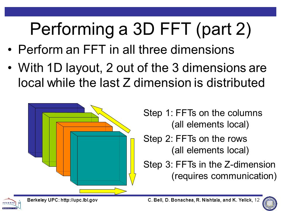 C. Bell, D. Bonachea, R. Nishtala, and K. Yelick, 12Berkeley UPC: http://upc.lbl.gov Performing a 3D FFT (part 2) Perform an FFT in all three dimensio