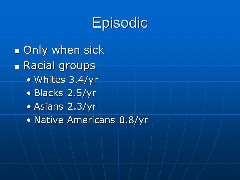 Episodic Only when sick Only when sick Racial groups Racial groups Whites 3.4/yrWhites 3.4/yr Blacks 2.5/yrBlacks 2.5/yr Asians 2.3/yrAsians 2.3/yr Native Americans 0.8/yrNative Americans 0.8/yr